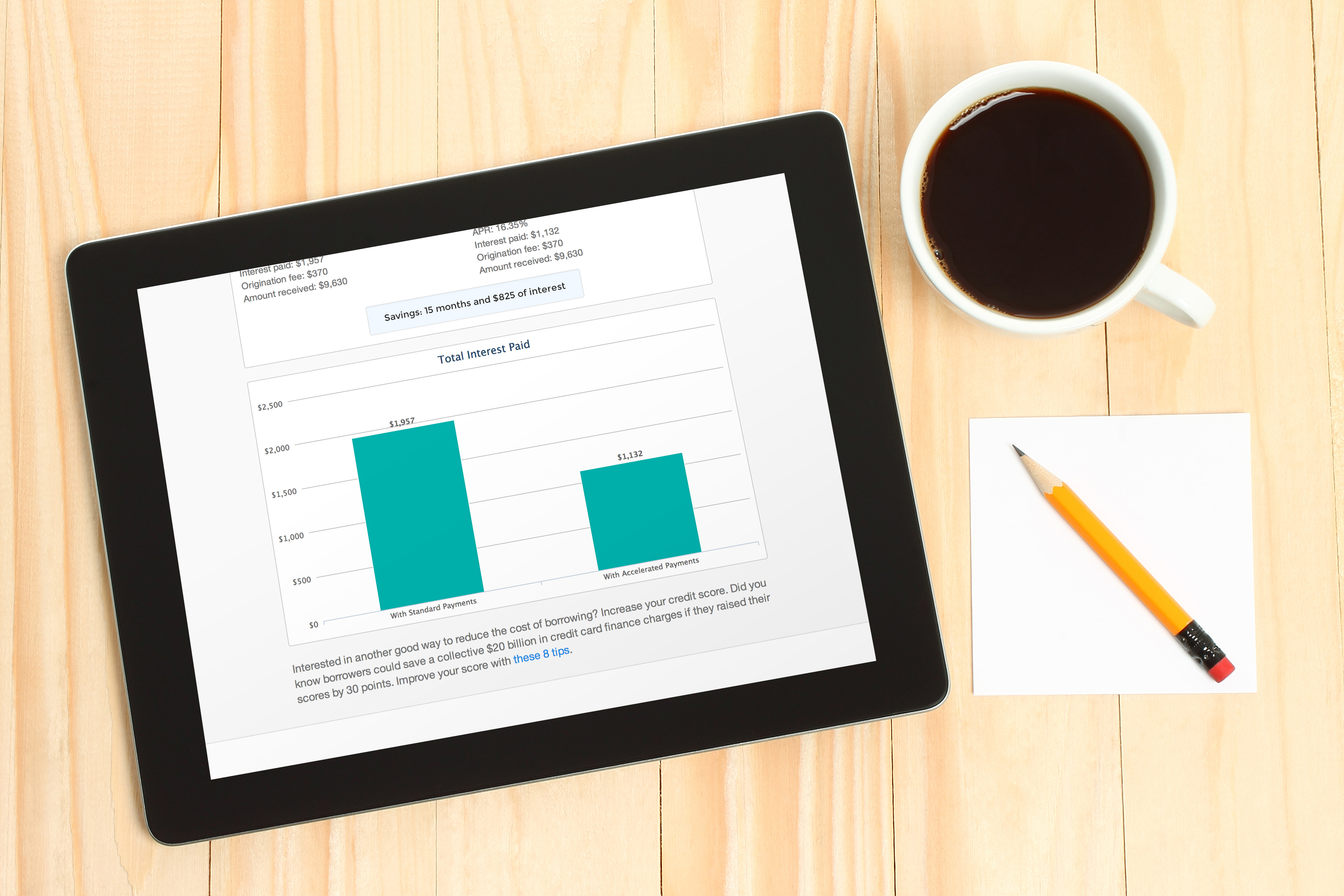 Tablet with graphs - Upstart Personal Loans