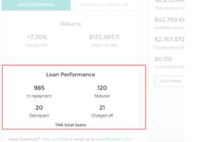 Performance for Upstart Investors