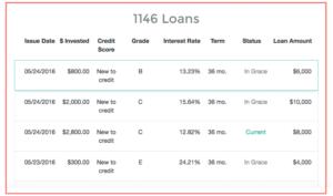 Portfolio View for Upstart Investors