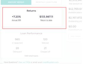Returns for Upstart Investors